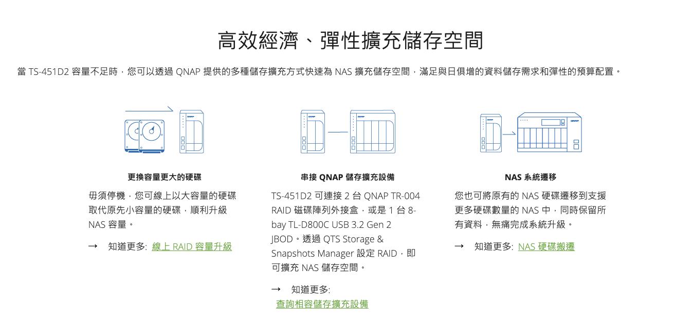 TS-451D2 可連接 2 台 QNAP TR-004 RAID 磁碟陣列外接盒,或是 1 台 8-bay TL-D800C USB 3.2 Gen 2 JBOD
